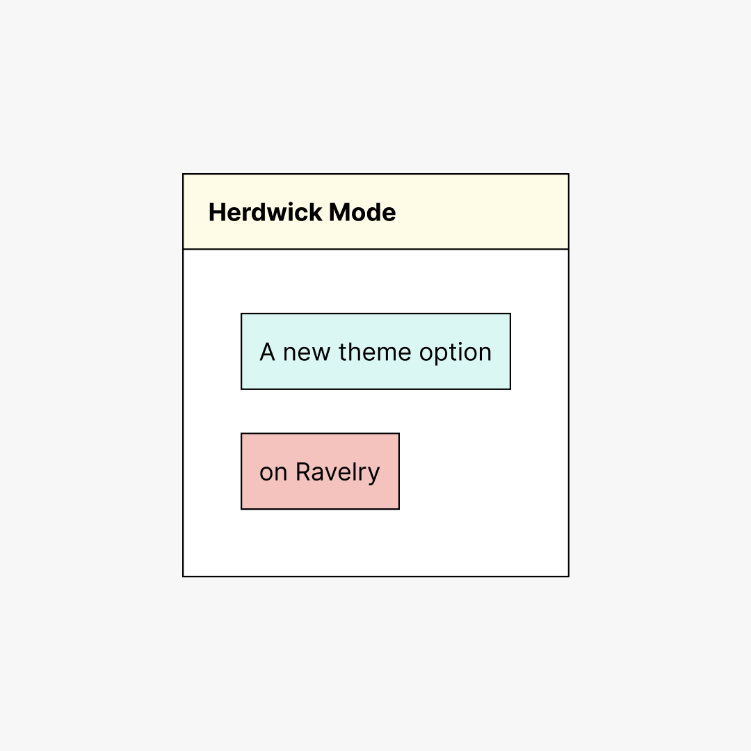 Introducing Herdwick Mode