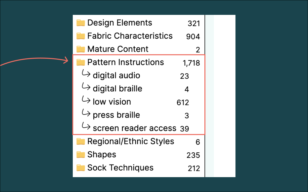screenshot of Pattern Instructions folder of Ravelry's Advanced Search, with attributes for digital audio, digital braille, low vision, press braille, and screen reader accessible selected